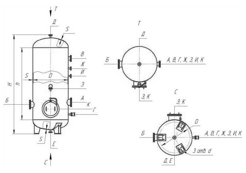 Технические характеристики воздухосборников/ресиверов