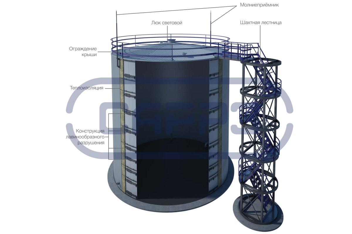 Устройство баков-аккумуляторов горячей воды производства Саратовского резервуарного завода