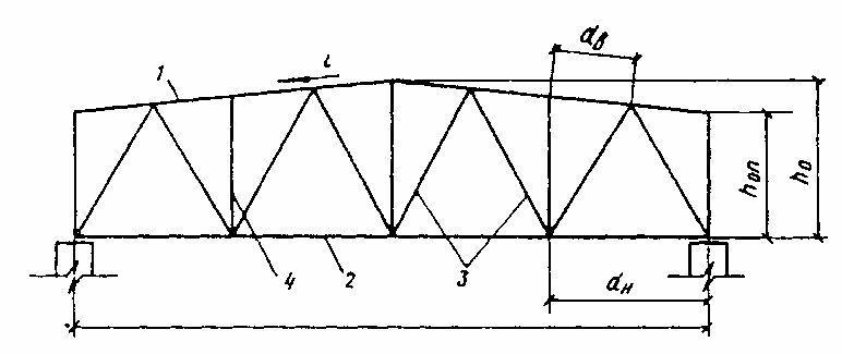 Схема элементов фермы