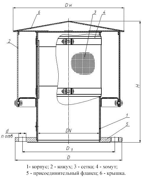 патрубок вентиляционный предохранительный клапан пв 500