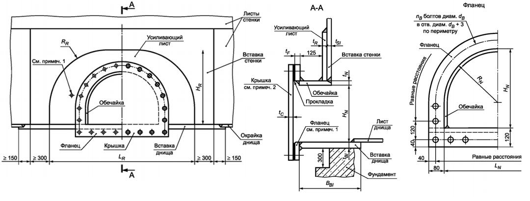 6.5 Конструкции и устройства для надежной и безопасной эксплуатации резервуаров
