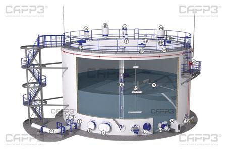 Расположение резервуарного оборудования на стальном вертикальном резервуаре